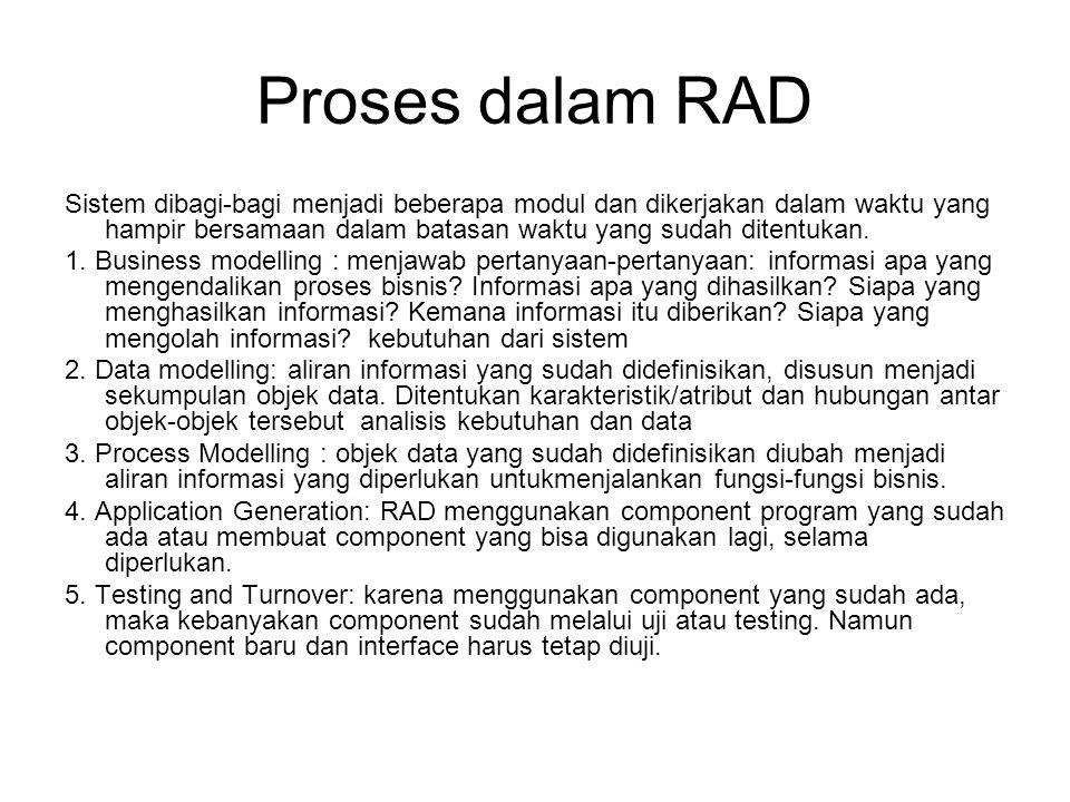 Proses dalam RAD Sistem dibagi-bagi menjadi beberapa modul dan dikerjakan dalam waktu yang hampir bersamaan dalam batasan waktu yang sudah ditentukan.
