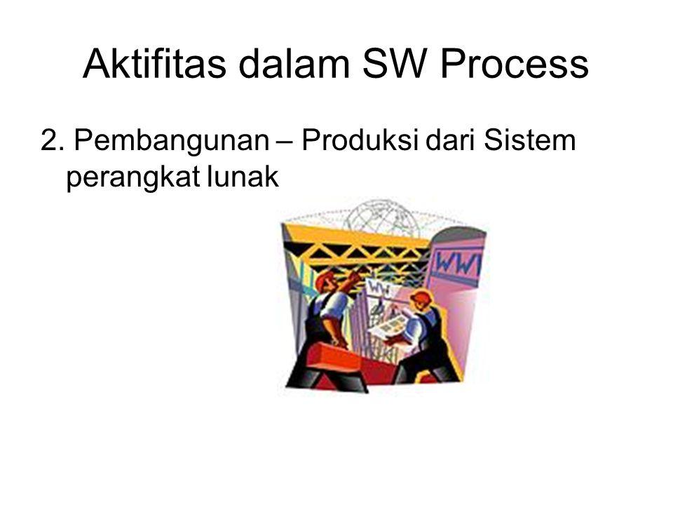 Aktifitas dalam SW Process 2. Pembangunan – Produksi dari Sistem perangkat lunak
