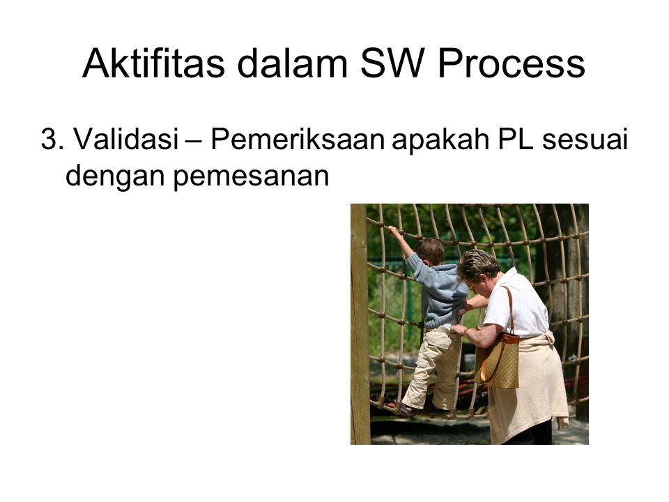 Aktifitas dalam SW Process 3. Validasi – Pemeriksaan apakah PL sesuai dengan pemesanan