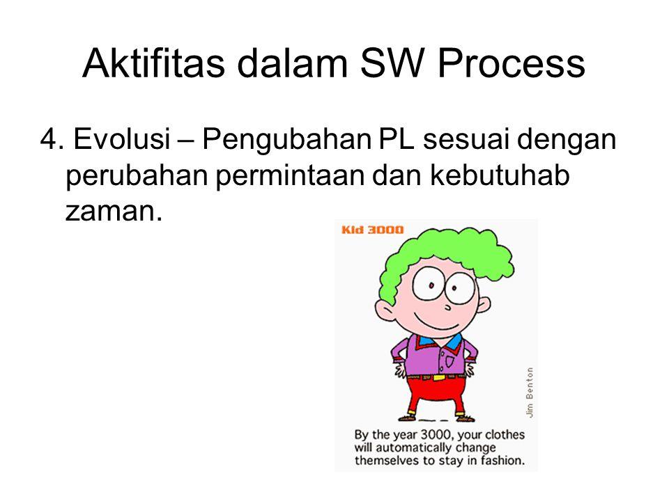 Proses PL Proses PL merupakan aktifitas yang saling terkait (koheren) untuk menspesifikasikan, merancang, implementasi dan pengujian sistem perangkat lunak