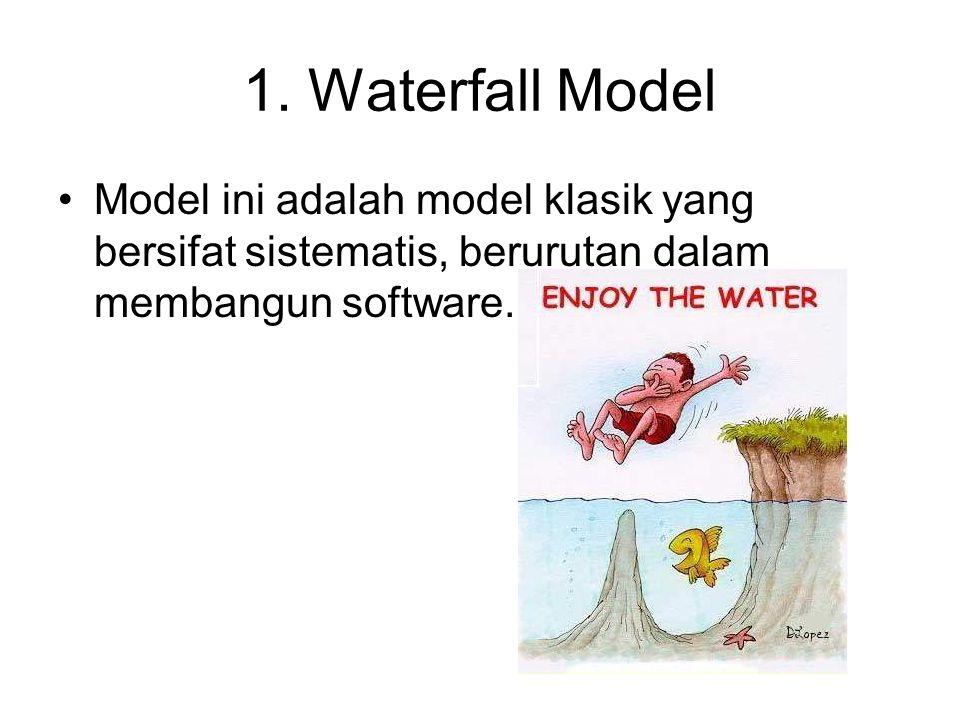 1. Waterfall Model Model ini adalah model klasik yang bersifat sistematis, berurutan dalam membangun software.