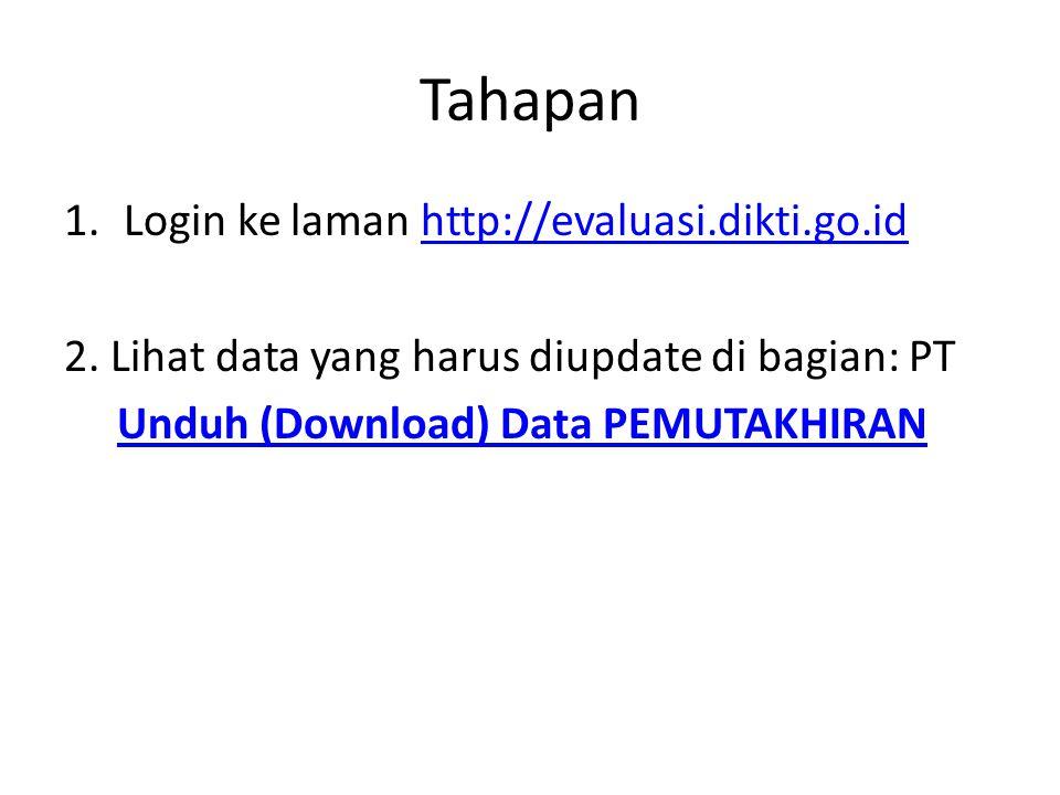 Tahapan 1.Login ke laman http://evaluasi.dikti.go.idhttp://evaluasi.dikti.go.id 2.