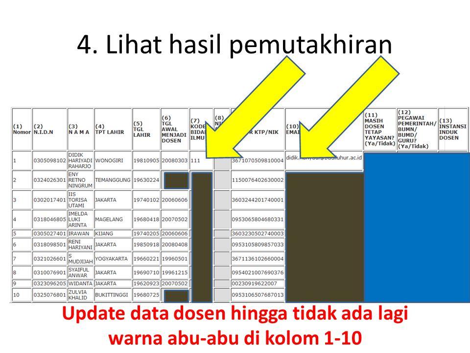 4. Lihat hasil pemutakhiran Update data dosen hingga tidak ada lagi warna abu-abu di kolom 1-10