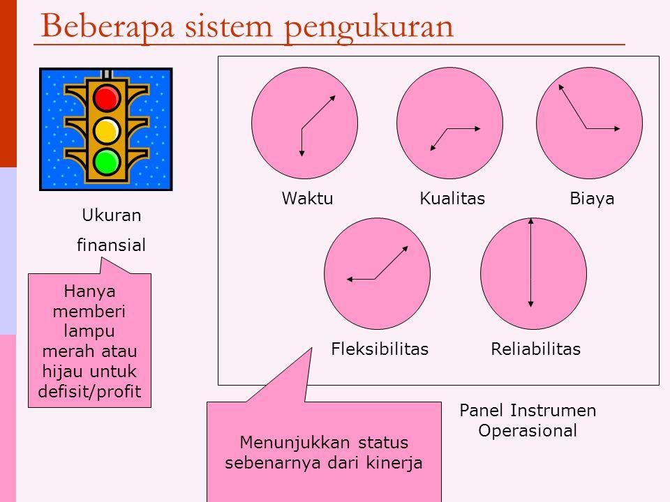 Beberapa sistem pengukuran Ukuran finansial WaktuKualitasBiaya FleksibilitasReliabilitas Panel Instrumen Operasional Hanya memberi lampu merah atau hi