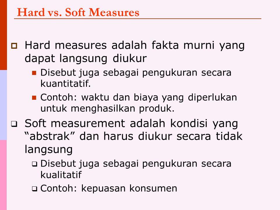 Hard vs. Soft Measures  Hard measures adalah fakta murni yang dapat langsung diukur Disebut juga sebagai pengukuran secara kuantitatif. Contoh: waktu