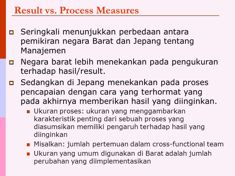 Result vs. Process Measures  Seringkali menunjukkan perbedaan antara pemikiran negara Barat dan Jepang tentang Manajemen  Negara barat lebih menekan