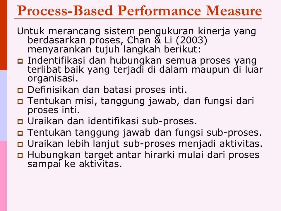 Process-Based Performance Measure Untuk merancang sistem pengukuran kinerja yang berdasarkan proses, Chan & Li (2003) menyarankan tujuh langkah beriku