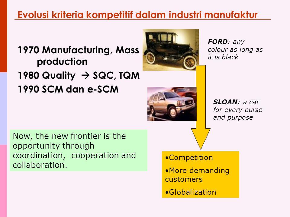 Evolusi kriteria kompetitif dalam industri manufaktur 1970 Manufacturing, Mass production 1980 Quality  SQC, TQM 1990 SCM dan e-SCM Competition More