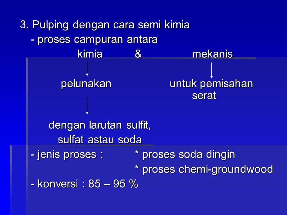 3. Pulping dengan cara semi kimia - proses campuran antara kimia& mekanis pelunakan untuk pemisahan serat pelunakan untuk pemisahan serat dengan larut