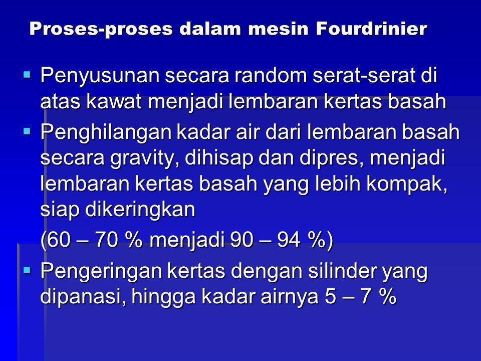 Proses-proses dalam mesin Fourdrinier  Penyusunan secara random serat-serat di atas kawat menjadi lembaran kertas basah  Penghilangan kadar air dari lembaran basah secara gravity, dihisap dan dipres, menjadi lembaran kertas basah yang lebih kompak, siap dikeringkan (60 – 70 % menjadi 90 – 94 %)  Pengeringan kertas dengan silinder yang dipanasi, hingga kadar airnya 5 – 7 %