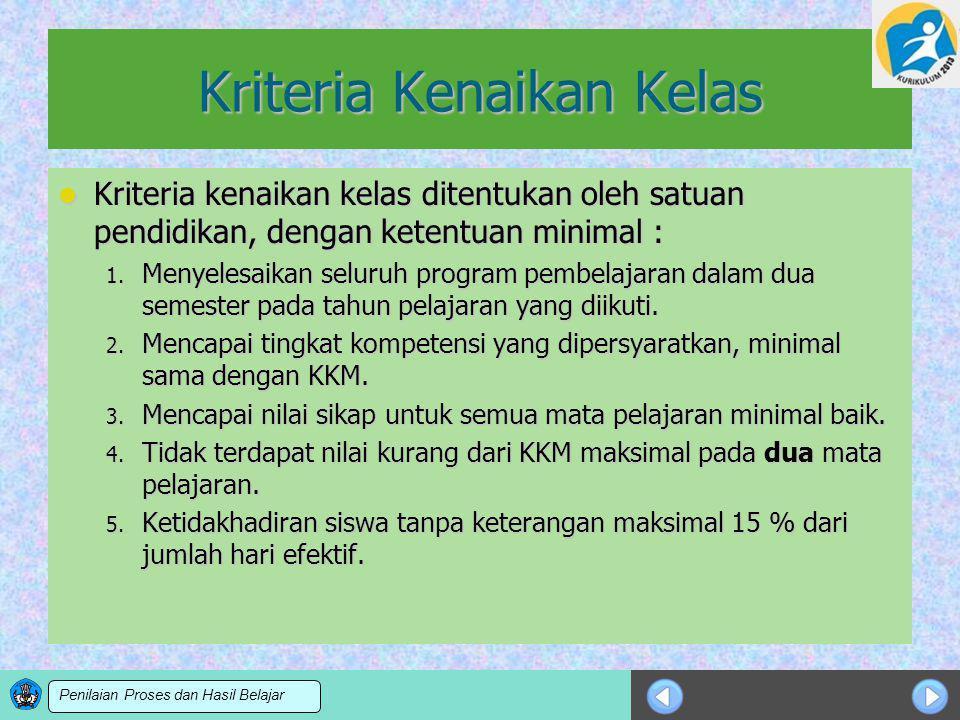 Sosialisasi KTSP Ketuntasan Belajar KD pada KI-3 dan KI-4 Belum Tuntas < 2.66 Remedial KD pada KI-3 dan KI-4 Tuntas > 2.66 Melanjutkan KD pada KI-3 da