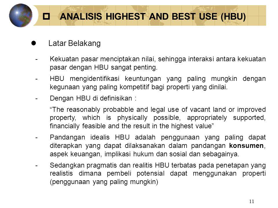 11 lLatar Belakang -Kekuatan pasar menciptakan nilai, sehingga interaksi antara kekuatan pasar dengan HBU sangat penting. -HBU mengidentifikasi keuntu