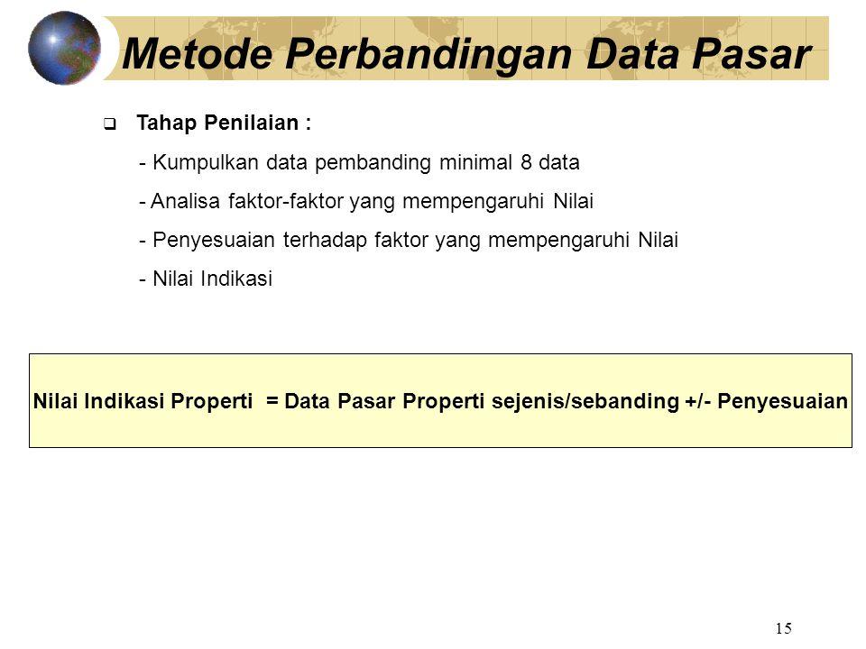 15 Metode Perbandingan Data Pasar  Tahap Penilaian : - Kumpulkan data pembanding minimal 8 data - Analisa faktor-faktor yang mempengaruhi Nilai - Pen
