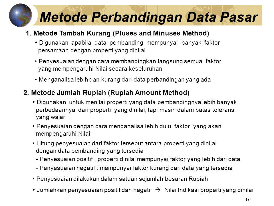 16 Metode Perbandingan Data Pasar 1. Metode Tambah Kurang (Pluses and Minuses Method) Digunakan apabila data pembanding mempunyai banyak faktor persam
