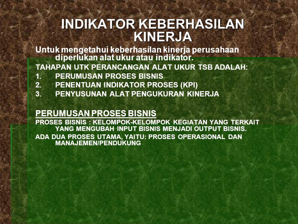 MENURUT APQC(AMERICAN PRODUCTIVITY AND QUALITY CENTER) ADA 12 KATEGORI PROSES BISNIS : 1.MENGEMBANGKAN VISI DAN MISI 2.DESAIN DAN MENGEMBANGKAN PRODUK/JASA 3.PEMASARAN DAN PENJUALAN PRODUK/JASA 4.MEMBUAT DAN MENGANTARKAN PRODUK/JASA 5.MENGELOLA PELAYANAN KONSUMEN 6.MEMBANGUN DAN MENGELOLA SUMBERDAYA MANUSIA 7.MENGELOLA TEKNOLOGI INFORMASI DAN PENGETAHUAN 8.MENGELOLA SUMBERDAYA KEUANGAN 9.