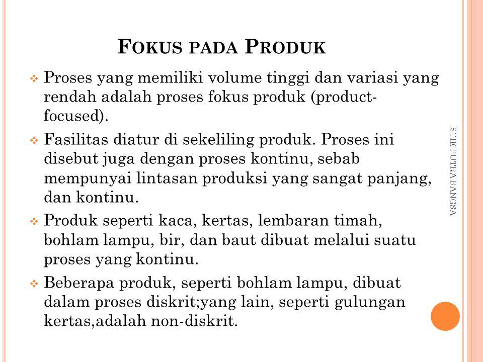 F OKUS PADA P RODUK  Proses yang memiliki volume tinggi dan variasi yang rendah adalah proses fokus produk (product- focused).  Fasilitas diatur di