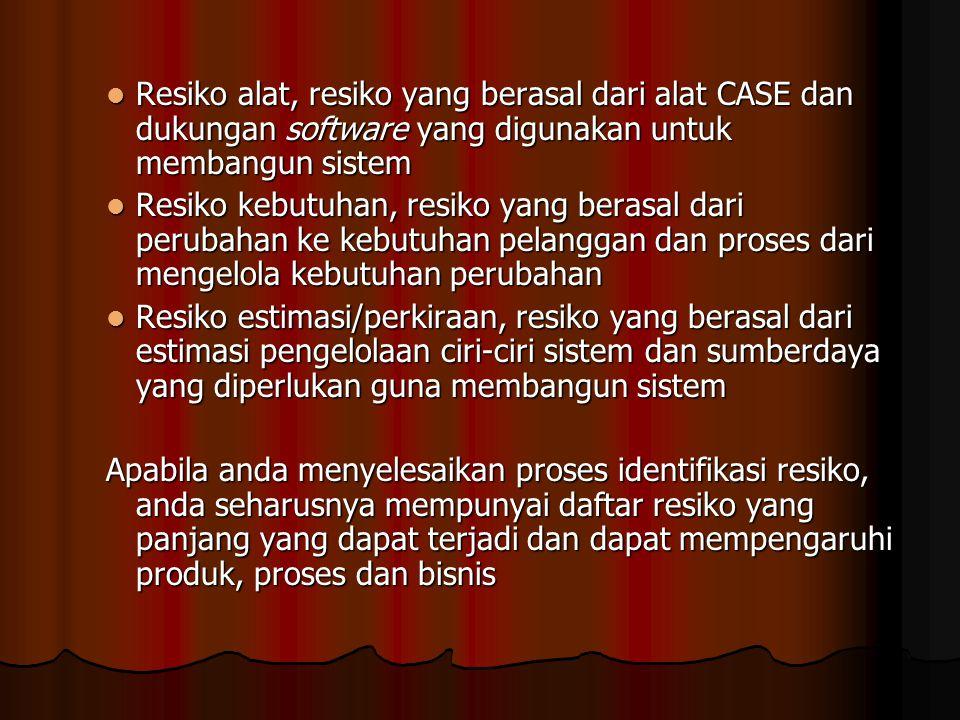 Resiko alat, resiko yang berasal dari alat CASE dan dukungan software yang digunakan untuk membangun sistem Resiko alat, resiko yang berasal dari alat