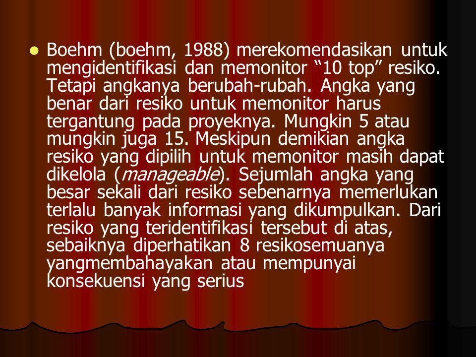 """Boehm (boehm, 1988) merekomendasikan untuk mengidentifikasi dan memonitor """"10 top"""" resiko. Tetapi angkanya berubah-rubah. Angka yang benar dari resiko"""