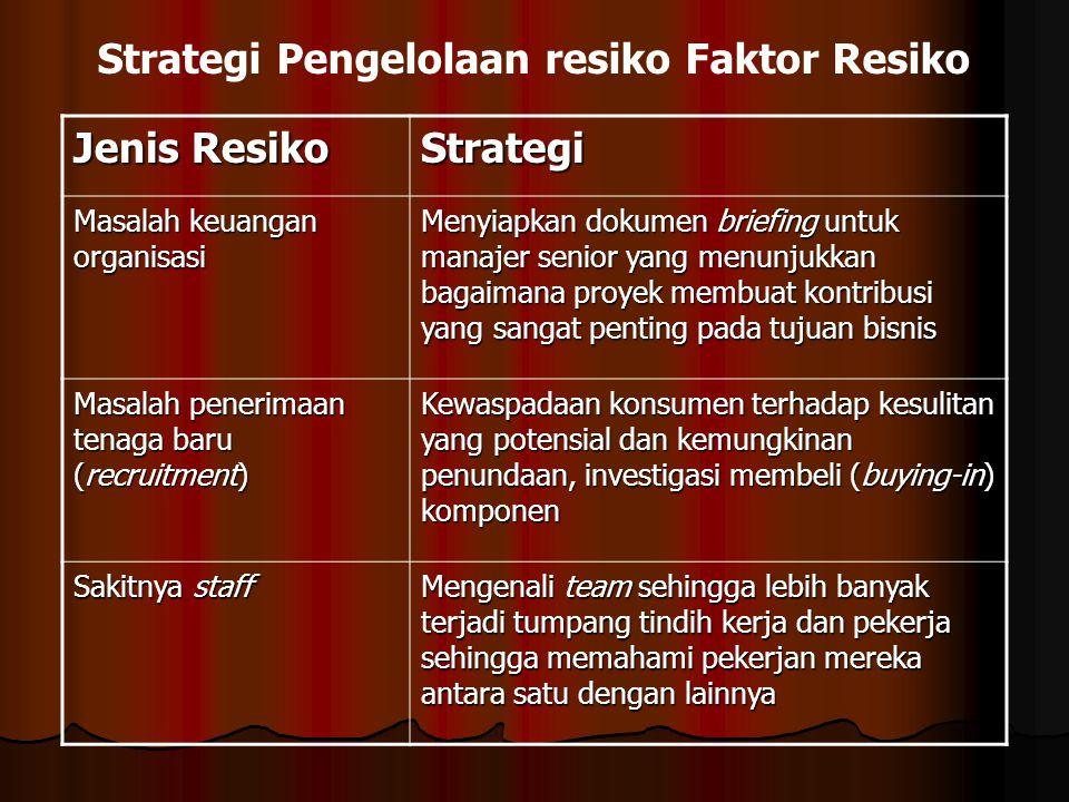 Jenis Resiko Strategi Masalah keuangan organisasi Menyiapkan dokumen briefing untuk manajer senior yang menunjukkan bagaimana proyek membuat kontribus