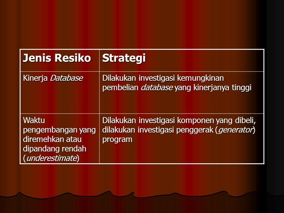 Jenis Resiko Strategi Kinerja Database Dilakukan investigasi kemungkinan pembelian database yang kinerjanya tinggi Waktu pengembangan yang diremehkan