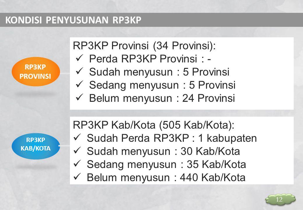 KONDISI PENYUSUNAN RP3KP RP3KP PROVINSI RP3KP KAB/KOTA RP3KP Provinsi (34 Provinsi): Perda RP3KP Provinsi : - Sudah menyusun : 5 Provinsi Sedang menyu