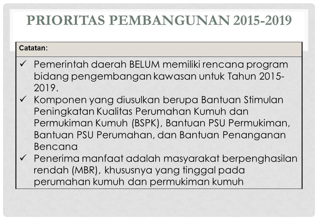 PRIORITAS PEMBANGUNAN 2015-2019 Catatan: Pemerintah daerah BELUM memiliki rencana program bidang pengembangan kawasan untuk Tahun 2015- 2019. Komponen