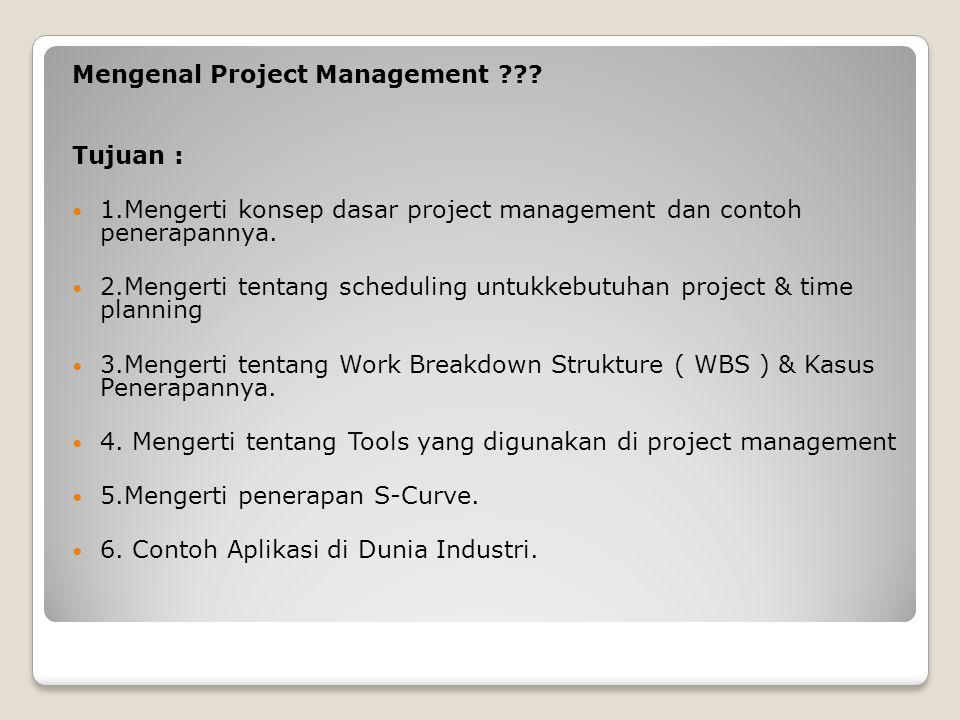 BIAYA, MUTU, WAKTU BIAYA, MUTU, WAKTU Project Management adalah BMW