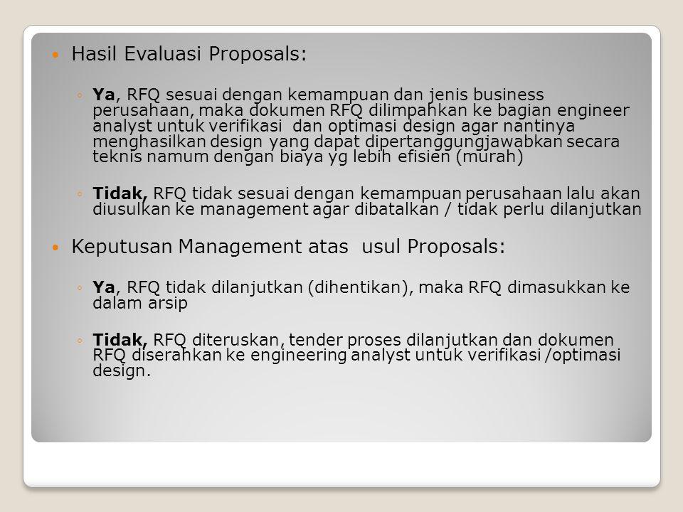 Hasil Evaluasi Proposals: ◦Ya, RFQ sesuai dengan kemampuan dan jenis business perusahaan, maka dokumen RFQ dilimpahkan ke bagian engineer analyst untu