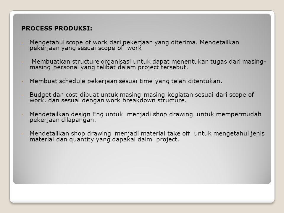 PROCESS PRODUKSI: - Mengetahui scope of work dari pekerjaan yang diterima. Mendetailkan pekerjaan yang sesuai scope of work - Membuatkan structure org