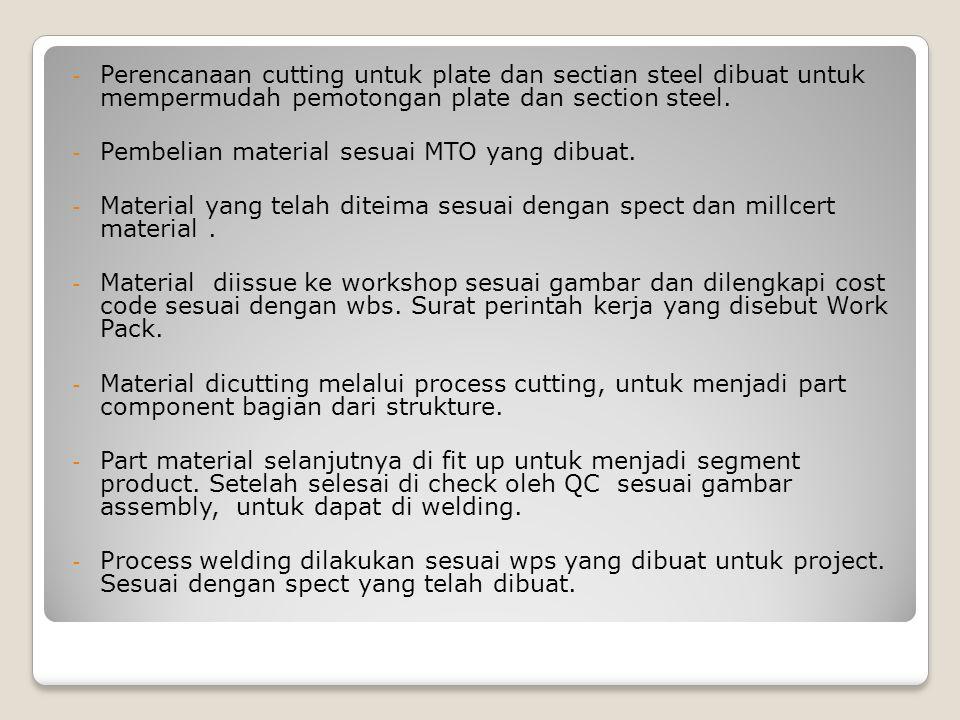 - Perencanaan cutting untuk plate dan sectian steel dibuat untuk mempermudah pemotongan plate dan section steel. - Pembelian material sesuai MTO yang