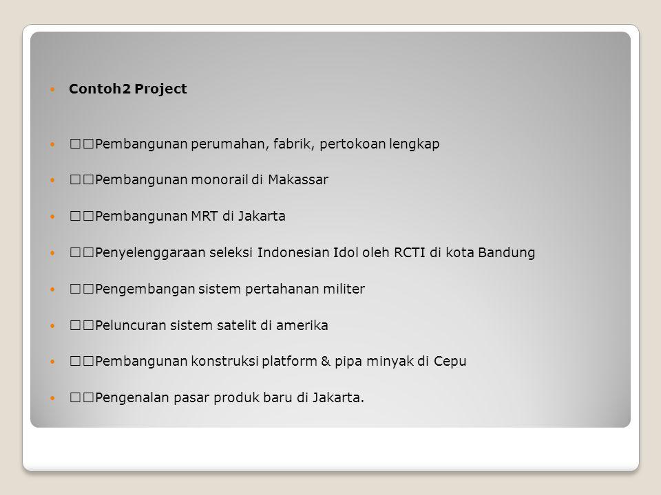 Contoh2 Project Pembangunan perumahan, fabrik, pertokoan lengkap Pembangunan monorail di Makassar Pembangunan MRT di Jakarta Penyelenggaraan seleksi I