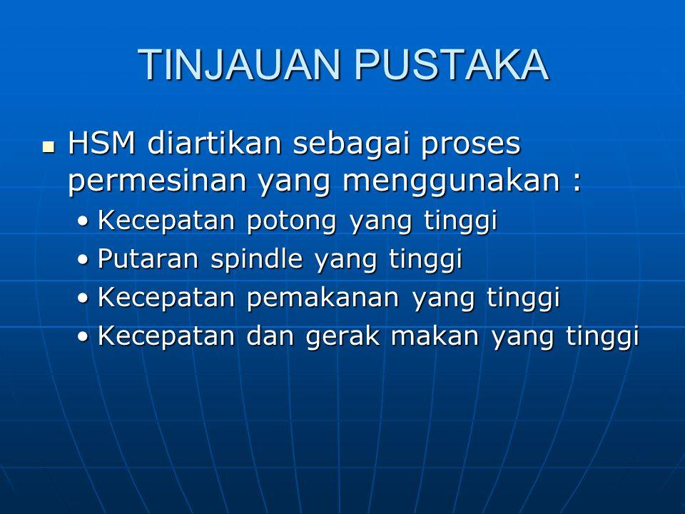 TINJAUAN PUSTAKA HSM diartikan sebagai proses permesinan yang menggunakan : HSM diartikan sebagai proses permesinan yang menggunakan : Kecepatan poton