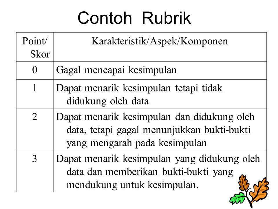 Contoh Rubrik Point/ Skor Karakteristik/Aspek/Komponen 0Gagal mencapai kesimpulan 1Dapat menarik kesimpulan tetapi tidak didukung oleh data 2Dapat men