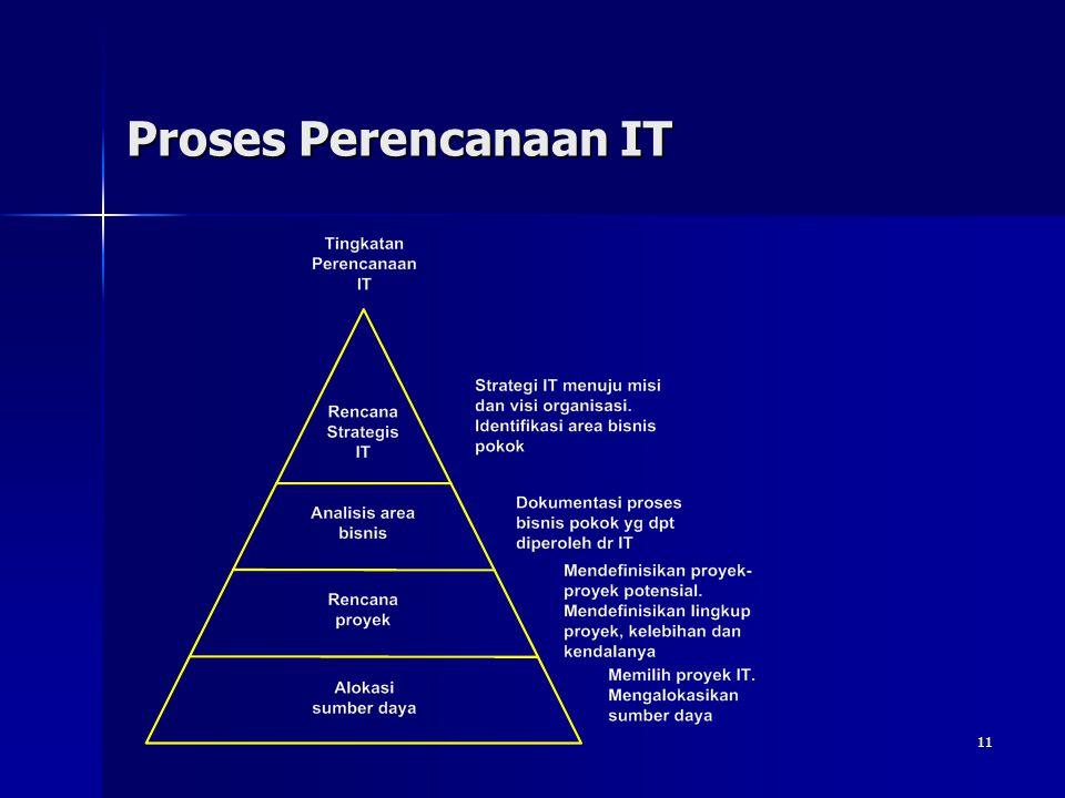 11 Proses Perencanaan IT