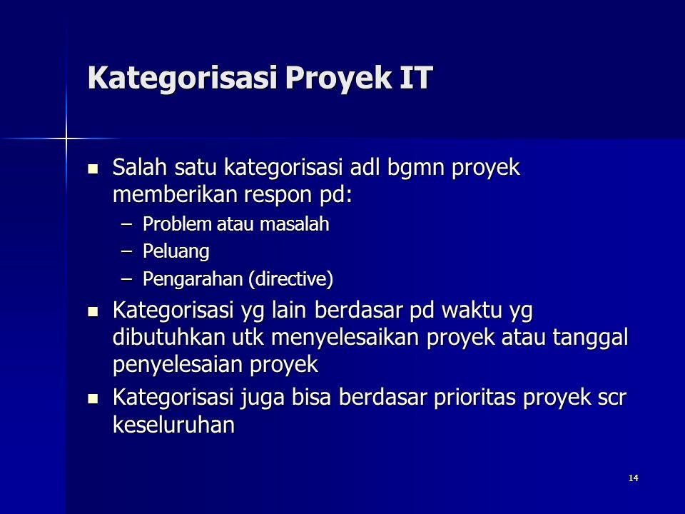 14 Kategorisasi Proyek IT Salah satu kategorisasi adl bgmn proyek memberikan respon pd: Salah satu kategorisasi adl bgmn proyek memberikan respon pd:
