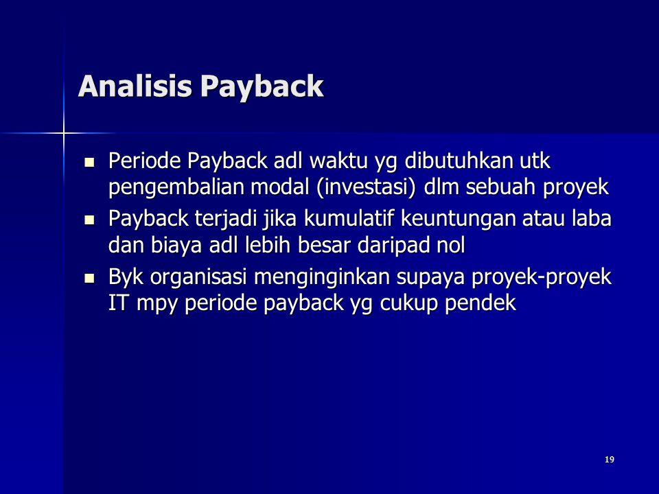 19 Analisis Payback Periode Payback adl waktu yg dibutuhkan utk pengembalian modal (investasi) dlm sebuah proyek Periode Payback adl waktu yg dibutuhk