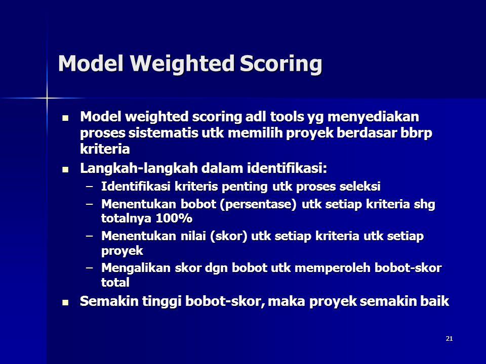 21 Model Weighted Scoring Model weighted scoring adl tools yg menyediakan proses sistematis utk memilih proyek berdasar bbrp kriteria Model weighted s