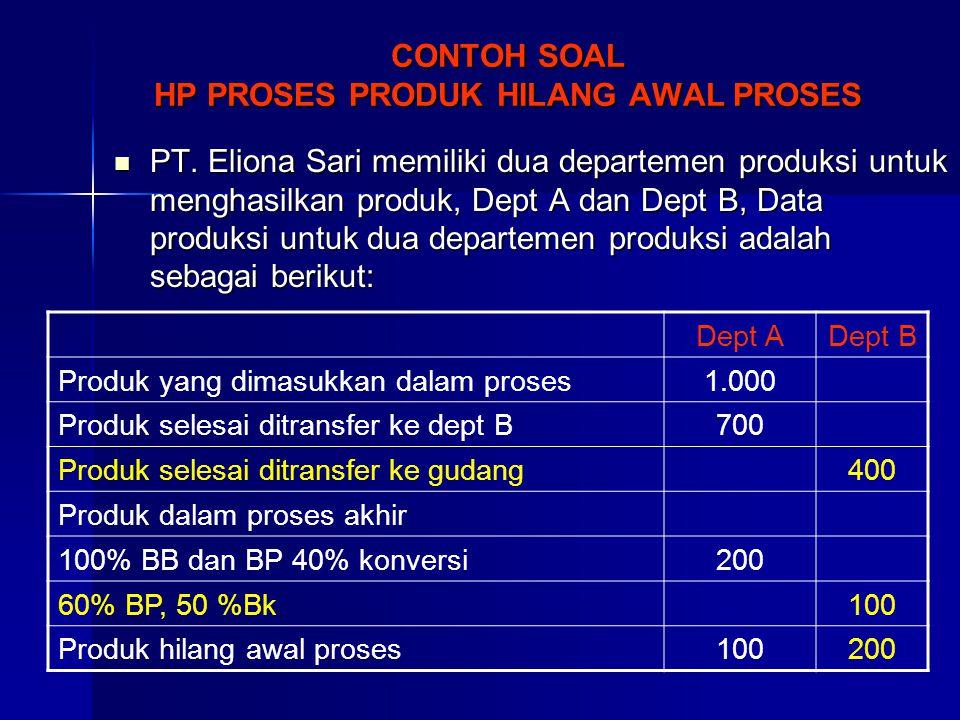 CONTOH SOAL HP PROSES PRODUK HILANG AWAL PROSES PT. Eliona Sari memiliki dua departemen produksi untuk menghasilkan produk, Dept A dan Dept B, Data pr