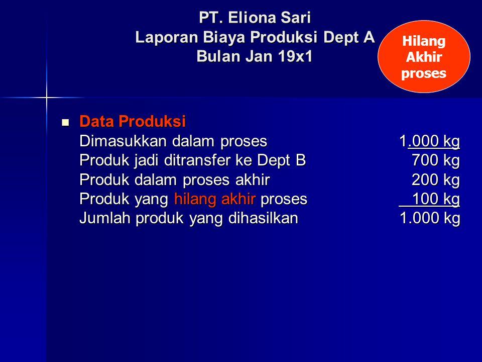PT. Eliona Sari Laporan Biaya Produksi Dept A Bulan Jan 19x1 Data Produksi Data Produksi Dimasukkan dalam proses1.000 kg Produk jadi ditransfer ke Dep
