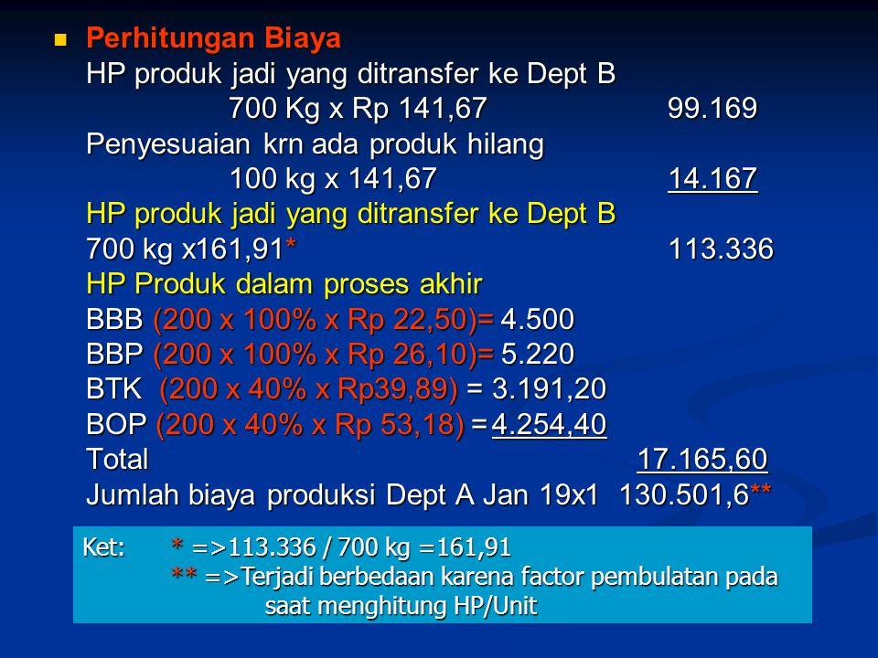 Perhitungan Biaya Perhitungan Biaya HP produk jadi yang ditransfer ke Dept B 700 Kg x Rp 141,6799.169 Penyesuaian krn ada produk hilang 100 kg x 141,6
