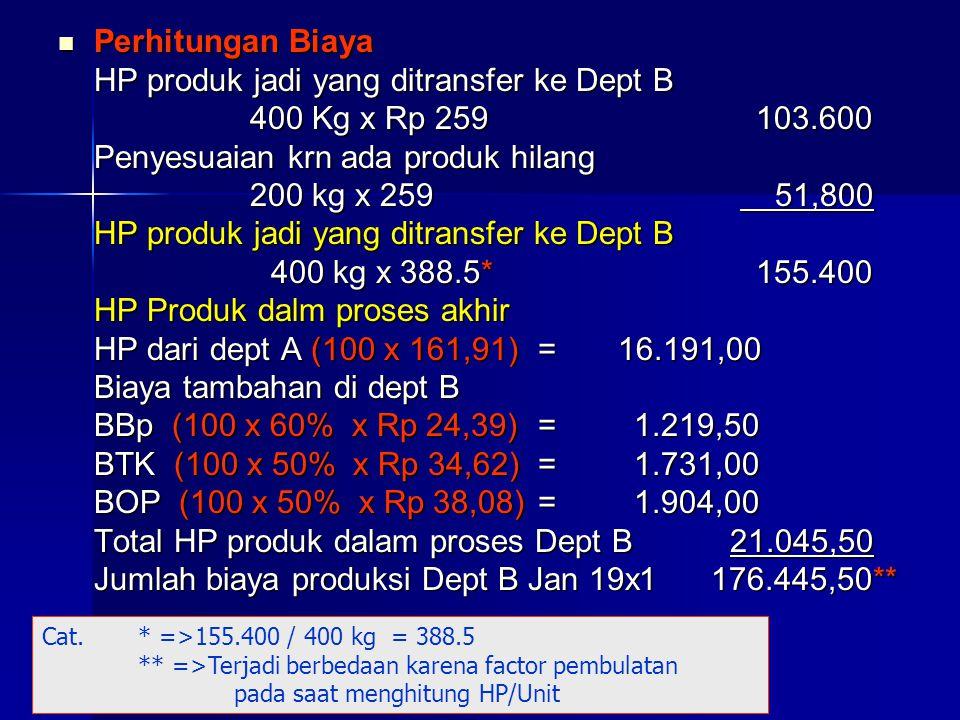 Perhitungan Biaya Perhitungan Biaya HP produk jadi yang ditransfer ke Dept B 400 Kg x Rp 259 103.600 Penyesuaian krn ada produk hilang 200 kg x 259 51