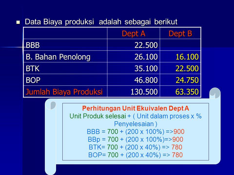 Data Biaya produksi adalah sebagai berikut Data Biaya produksi adalah sebagai berikut Dept A Dept B BBB 22.500 22.500 B. Bahan Penolong 26.10016.100 B