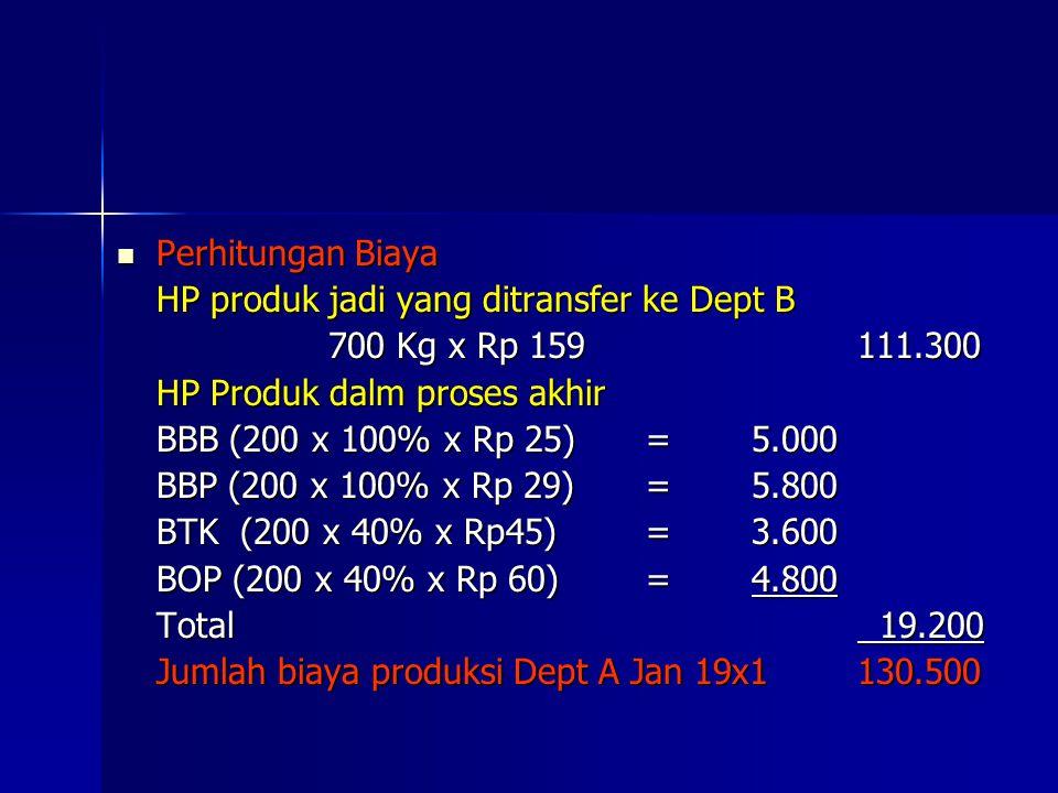 Perhitungan Biaya Perhitungan Biaya HP produk jadi yang ditransfer ke Dept B 700 Kg x Rp 159111.300 HP Produk dalm proses akhir BBB (200 x 100% x Rp 2