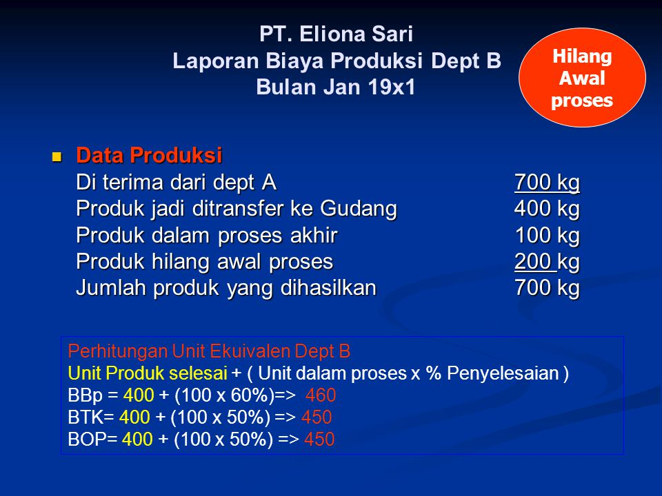 PT. Eliona Sari Laporan Biaya Produksi Dept B Bulan Jan 19x1 Data Produksi Data Produksi Di terima dari dept A700 kg Produk jadi ditransfer ke Gudang4