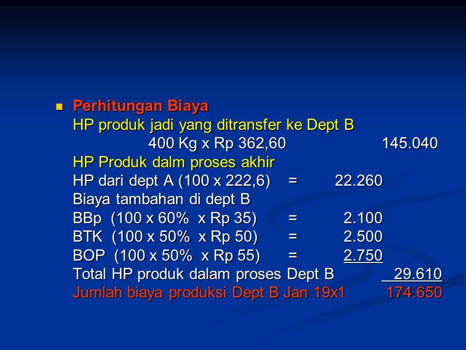 Perhitungan Biaya Perhitungan Biaya HP produk jadi yang ditransfer ke Dept B 400 Kg x Rp 362,60145.040 HP Produk dalm proses akhir HP dari dept A (100