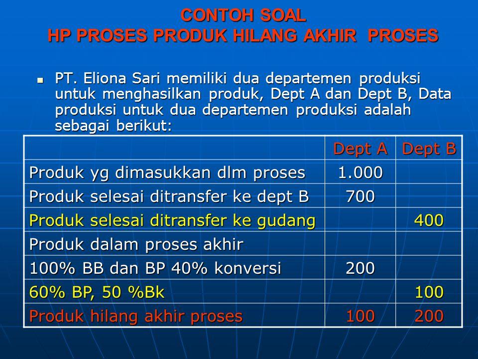 CONTOH SOAL HP PROSES PRODUK HILANG AKHIR PROSES PT. Eliona Sari memiliki dua departemen produksi untuk menghasilkan produk, Dept A dan Dept B, Data p