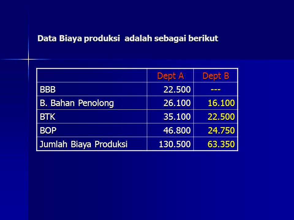 Data Biaya produksi adalah sebagai berikut Dept A Dept B BBB 22.500 22.500--- B. Bahan Penolong 26.10016.100 BTK35.10022.500 BOP46.80024.750 Jumlah Bi