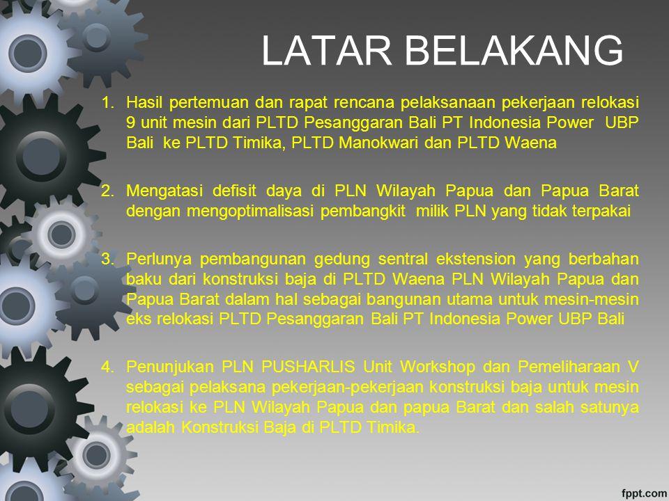 LATAR BELAKANG 1.Hasil pertemuan dan rapat rencana pelaksanaan pekerjaan relokasi 9 unit mesin dari PLTD Pesanggaran Bali PT Indonesia Power UBP Bali