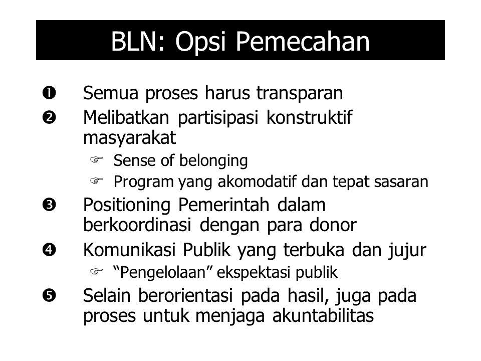 BLN: Kunci Penting Pemanfaatan  Menjaga kepercayaan semua pihak  Berpikir positif  Pemanfaatan BLN sepenuhnya untuk kepentingan masyarakat banyak – bukan kelompok / golongan  Transparansi proses