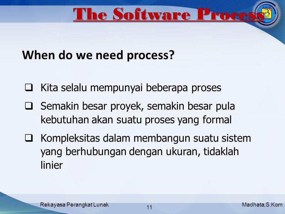 Madhata,S.KomRekayasa Perangkat Lunak 11  Kita selalu mempunyai beberapa proses  Semakin besar proyek, semakin besar pula kebutuhan akan suatu proses yang formal  Kompleksitas dalam membangun suatu sistem yang berhubungan dengan ukuran, tidaklah linier When do we need process.